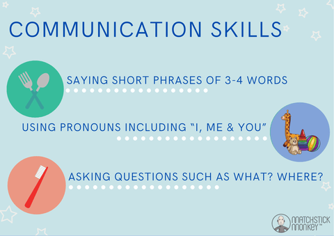 communication skills_2-3years