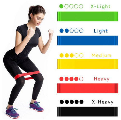 Resistance Loop Exercise Bands for Home Fitness, Stretching, Strength Training, Physical Therapy, Workout Bands, Pilates Flexbands, Set of 5