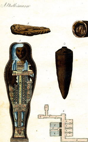 Bertuch, Friedrich Justin (1747-1822): Sarcophagus and mummies antiquities