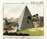 Tyro, L. C.: Roman funerary pyramid and monument