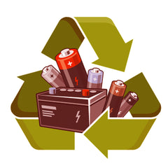 Recycle Household Batteries
