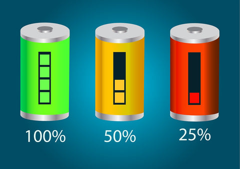 Rate of self-discharge batteries