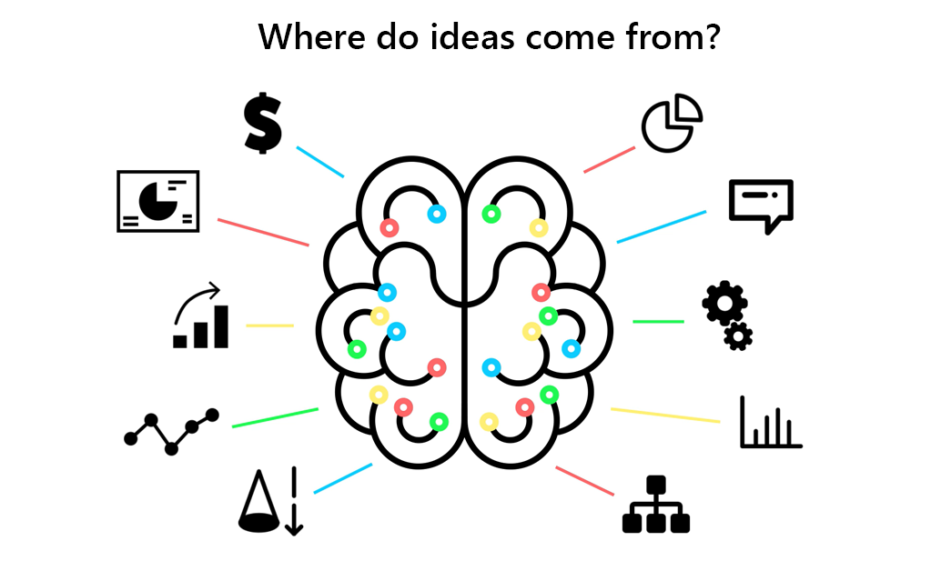 QuirkLogic Overview – Where Do Ideas Come From?
