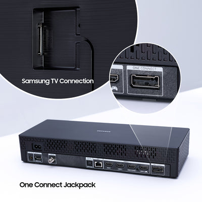 Samsung The Frame TV One Connect Box - Samsung TV Connection - One Connect Jackpack