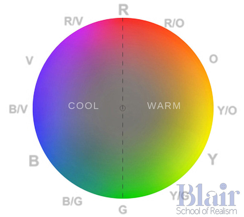 In The Color Wheel Above Ive Included A Boundary Which Separates Warm And Cool Colors As Move Towards Right They Become Warmer