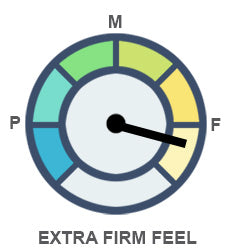 extra firm feel mattress icon