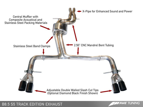 AWE Tuning Audi B8.5 S5 3.0T Track Edition Exhaust - Diamond Black Tips (102mm)