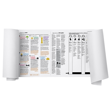 Picture of The Revelation Scroll (6-FOOT VINYL)