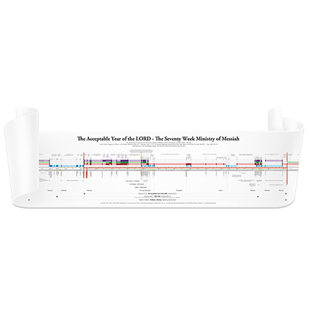 The Chronological Gospels: The Life and 70-Week Ministry Timeline (8-FOOT VINYL)