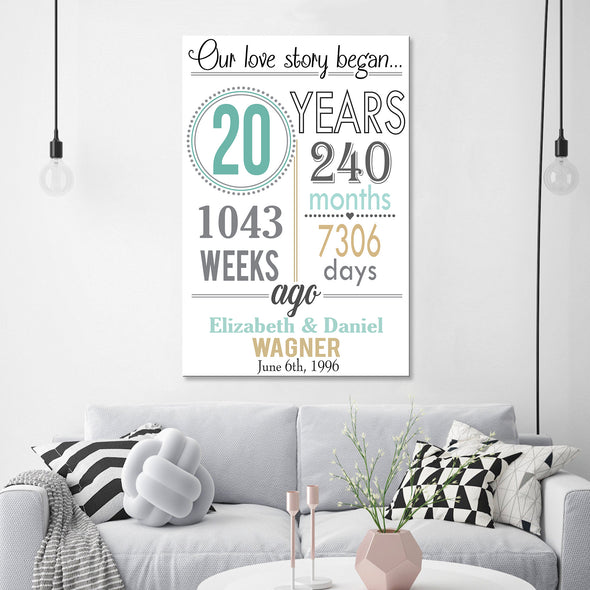 Love Canvas - Our Love Story Began Personalized Canvas - LOP Store