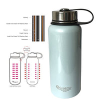 GreEco Double Wall Vacuum Flask, Insulated 18/8 Stainless Steel Water Bottle, Hydration Bottle, 32 OZ, Light Blue