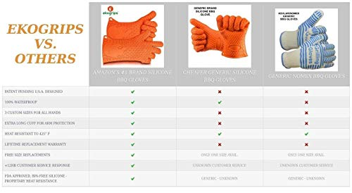 Jolly Green Products Ekogrips Premium BBQ Oven Gloves | Best Versatile Heat Resistant Grill Gloves | Insulated Silicone Oven Mitts for Grilling | Waterproof | Forearm Protection | Orange, L/XL