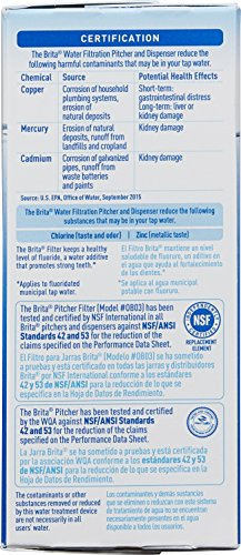Brita Standard Water Filter, Standard Replacement Filters for Pitchers and Dispensers, BPA Free - 5 Count
