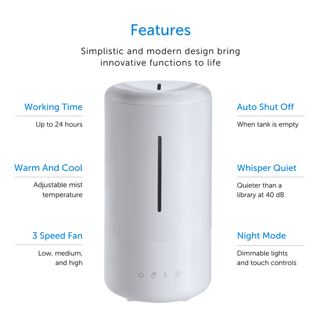 Large 4L ultrasonic humidifier showcasing features