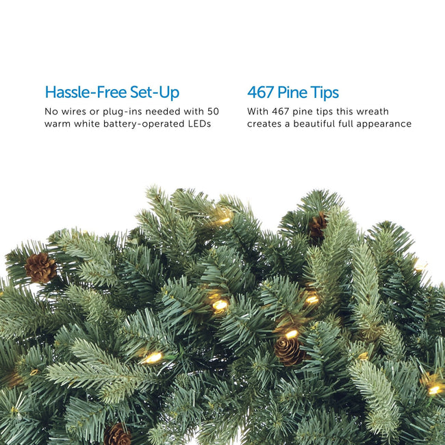 2 Feature Call Outs on Upper Half of Image. Close-Up of Mini Pinecone Wreath on Bottom Half. White Background