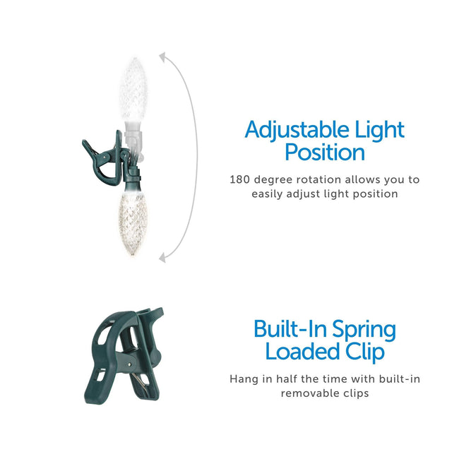 Showcasing Quick Clip Adjustable Light Rotation Feature and Spring Loaded Clip with Feature Call Outs on Right Side of Image. White Background.