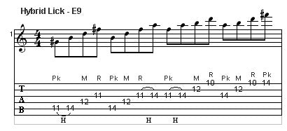 guitar hybrid picking exercise