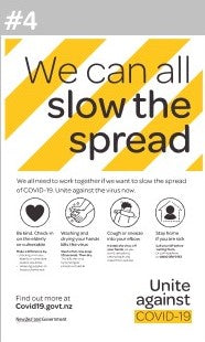 Slow The Spread - Covid19 #4