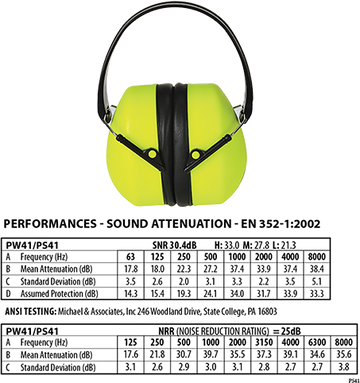 Super Hi-Vis Ear Protector -  PS41