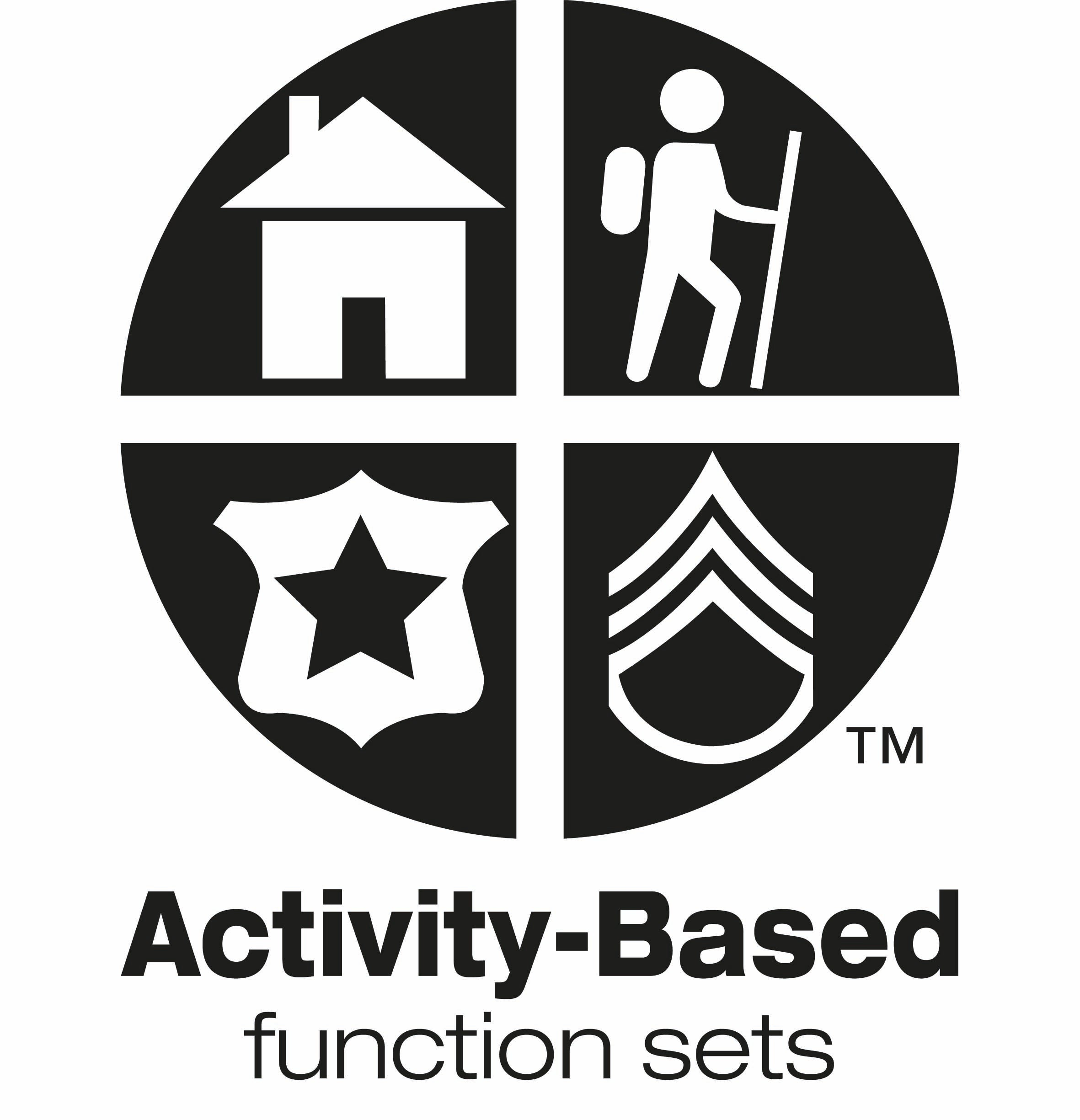 Maglite® Activity-Based function set