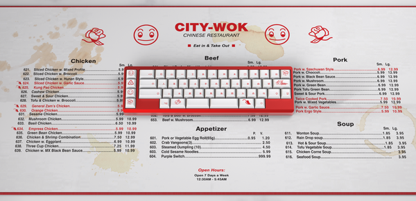 [GB] CITY-WOK Deskmat
