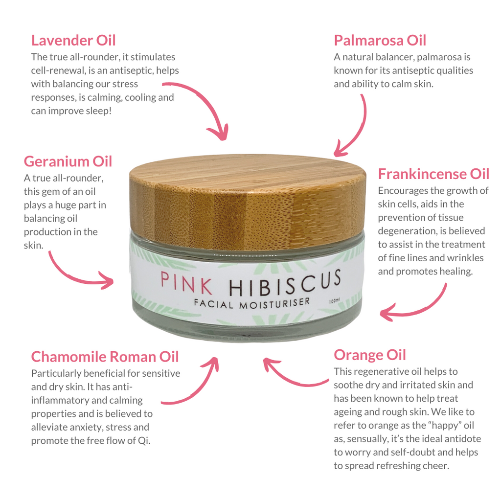 Infographic of Pink Hibiscus Facial Moisturiser highlighting beneficial essential oils