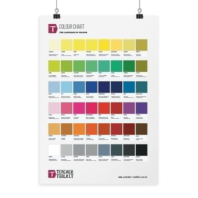 Colour Chart Poster