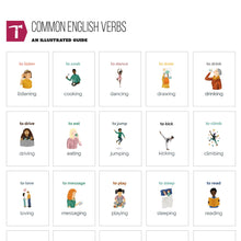 Load image into Gallery viewer, Common English Verbs Poster - Teacher-Toolkit.co.uk