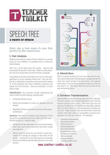 Load image into Gallery viewer, Speech Tree Poster - Teacher-Toolkit.co.uk