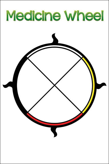 Laminated Medicine Wheel Bulletin Board - Large