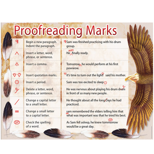 Language Arts Poster - Proofreading