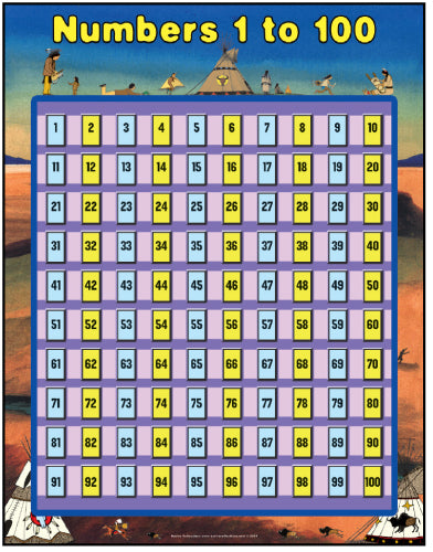 Math Poster - Numbers 1 - 100