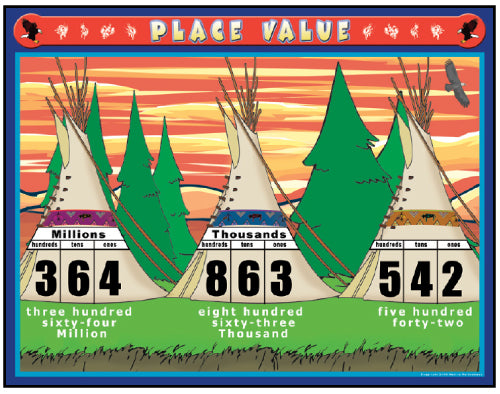 Math Poster - Place Value