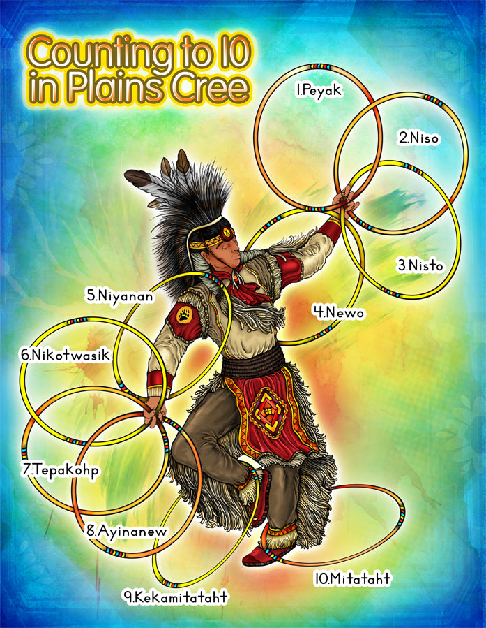 Plains Cree Poster