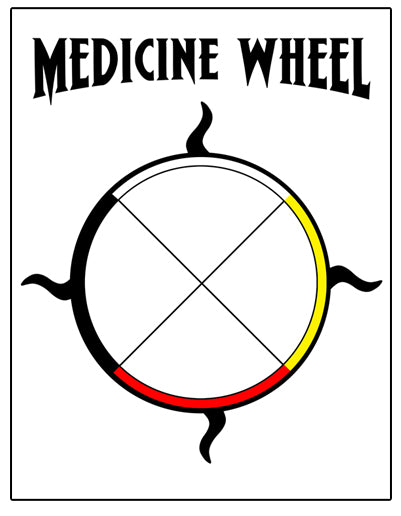 Tear-off Pad - Medicine Wheel