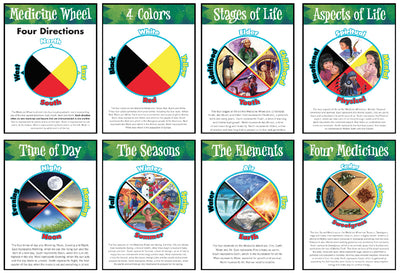 Aspects Of The Medicine Wheel Poster Set