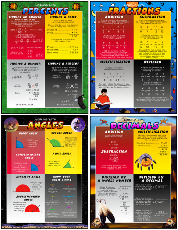 Working With Math Poster Set