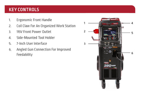 Lincoln Power MIG 360MP Info