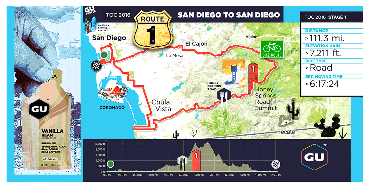 TOC Stage 1
