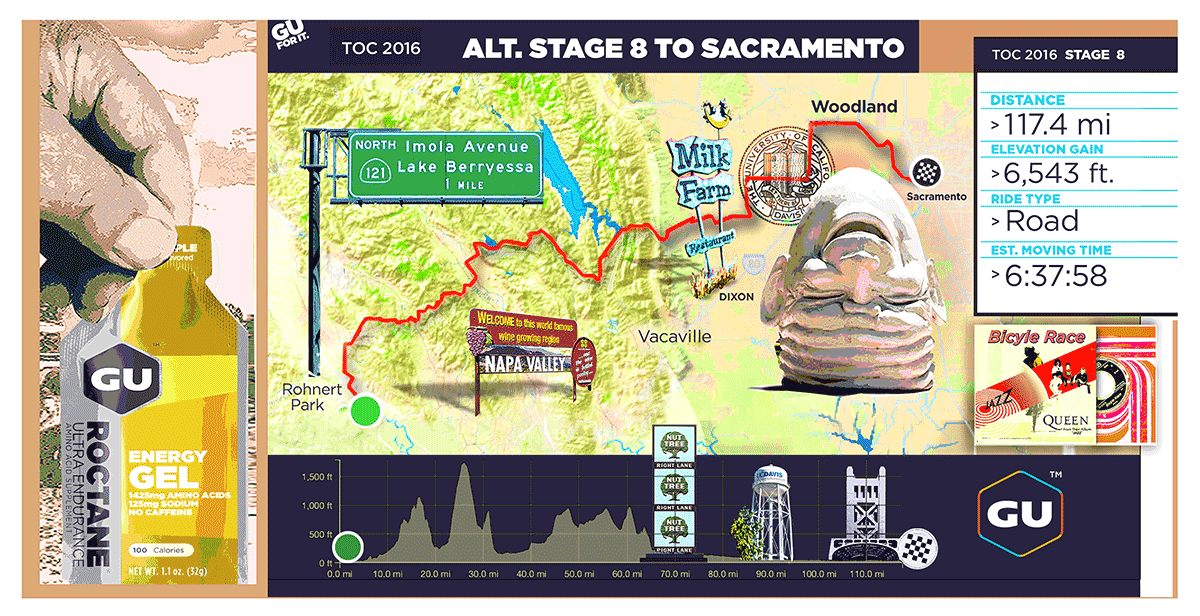 TOC Stage 8