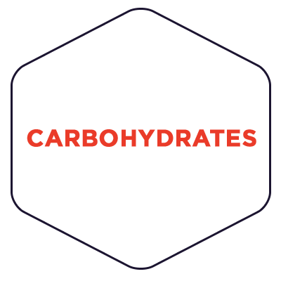 https://cdn.shopify.com/s/files/1/0248/5570/7682/files/nutr-carbs