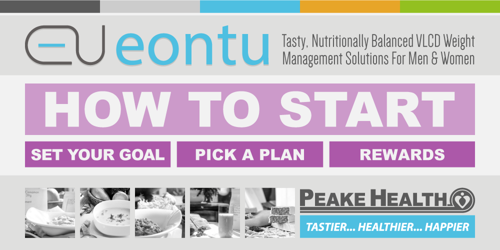 How to start the eontu diet with Peake Health