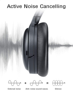 AbleGrid Quietodio 10 Hybrid Noise Cancelling Headphones, Wireless Bluetooth Over-ear Earphone with Driving Bass