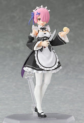 Max Factory figma 'Re:ZERO -Starting Life in Another World-' Ram