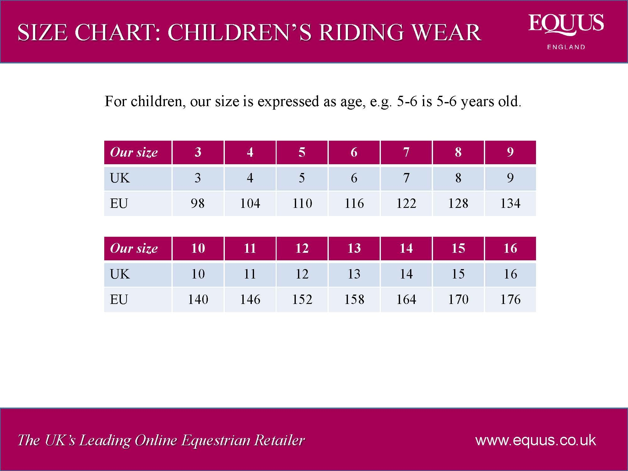 Children's Riding Wear Size Guide