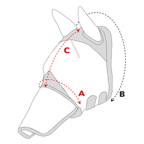 Shires Fly Masks Size Guide Image
