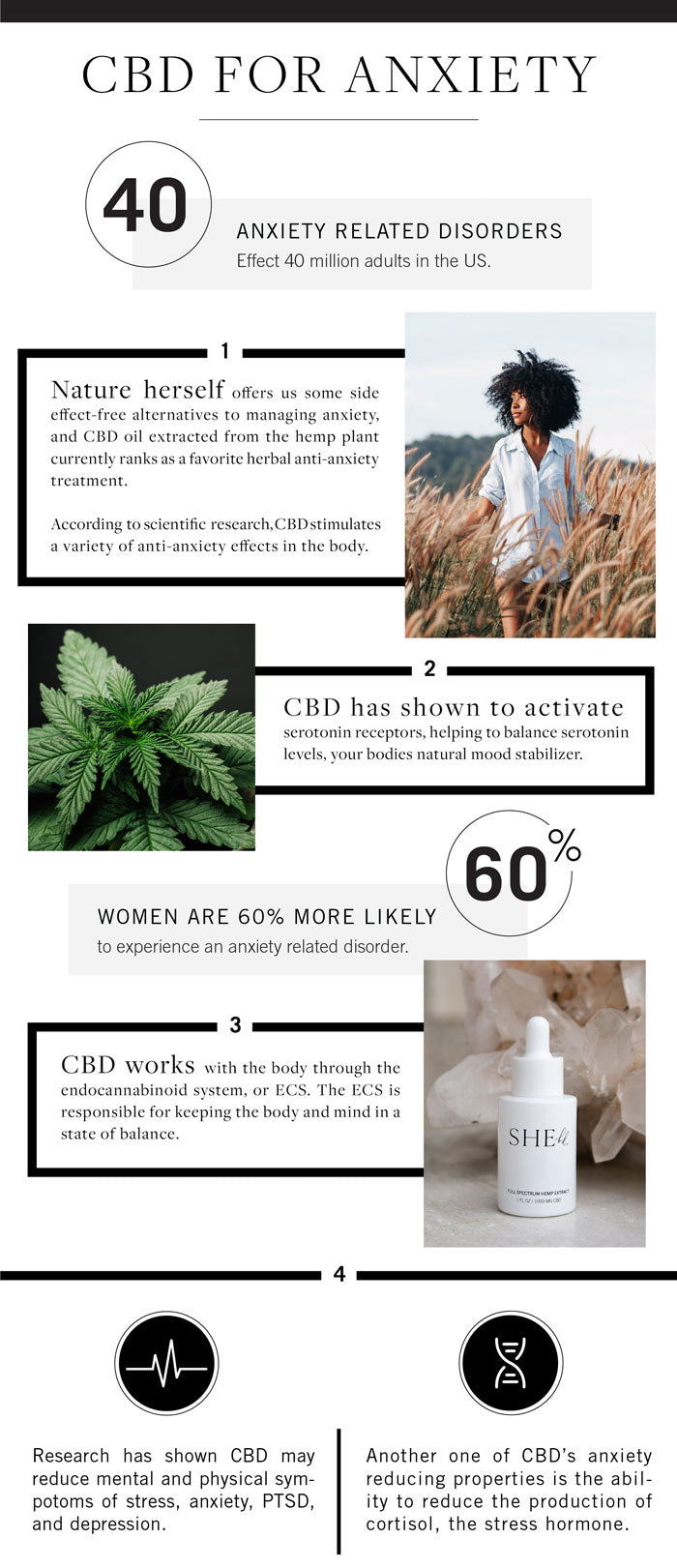 CBD Oil for Anxiety | SHEbd – SHEbd™