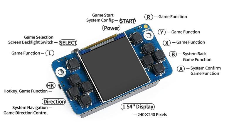 GamePi15 for Raspberry Pi (EN) – 1.54-inch 240x240p