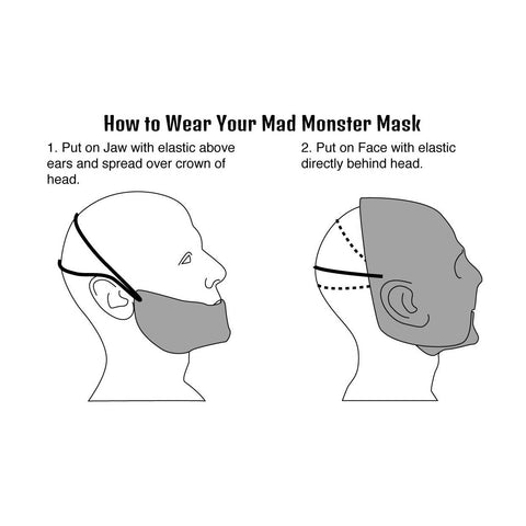 How this mask works