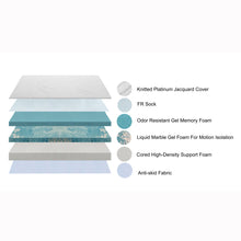 Load image into Gallery viewer, Rossa 8'' Plush Gel Memory Foam Mattress